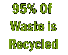 95% Of All 